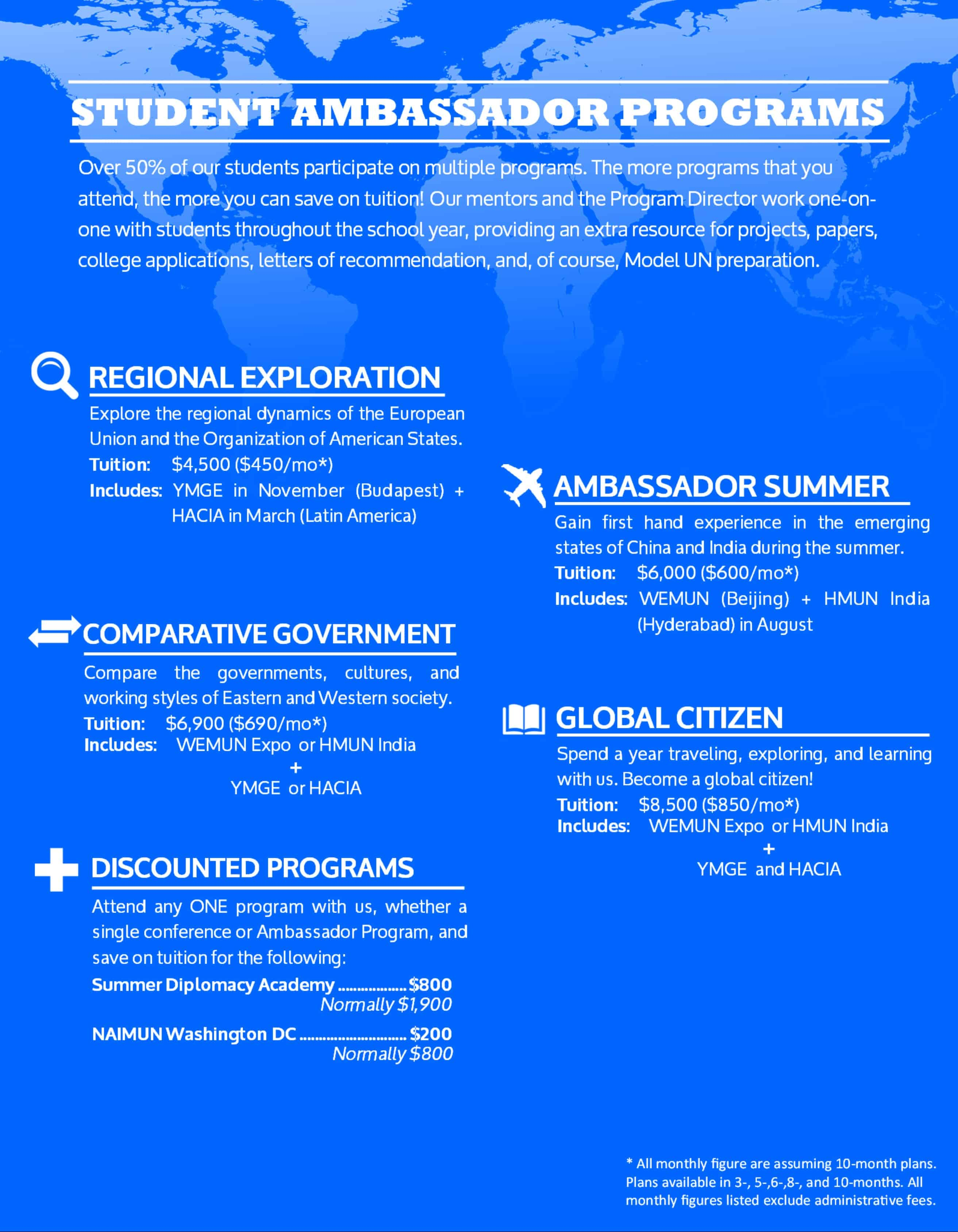 HMUN India: Hyderabad | All-American Model United Nations